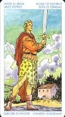 Знаки зодиака — Ведическая астрология Джйотиш